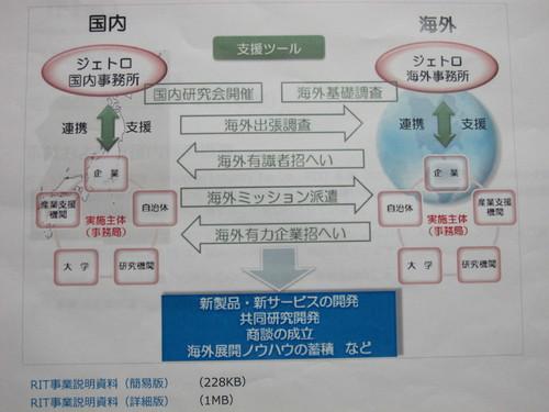ジェトロ地域間交流支援事業(RIT事業)交流会・・・5_c0075701_5555111.jpg