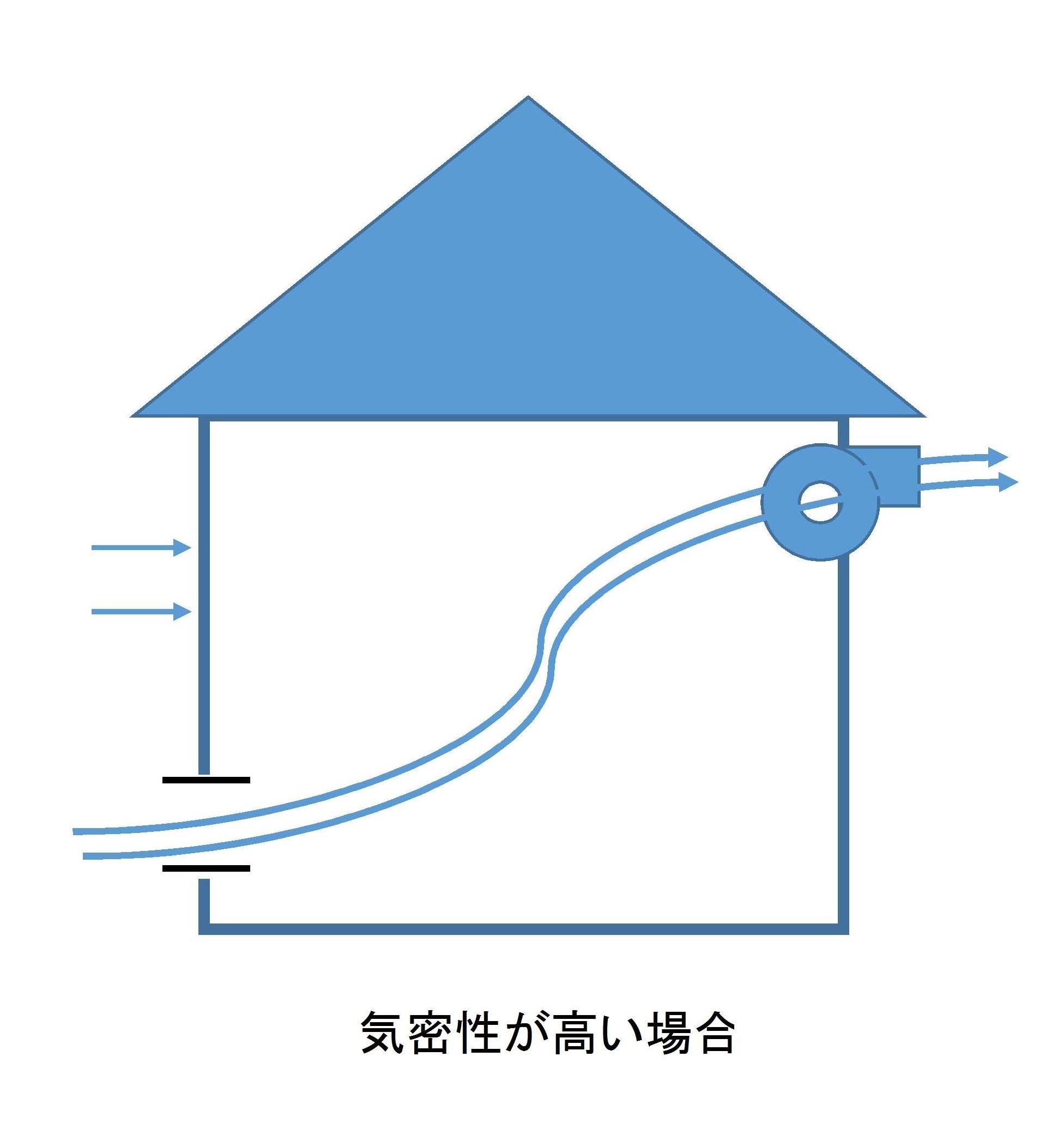 すきまの無い家・気密住宅の話 その12_c0153412_163519100.jpg