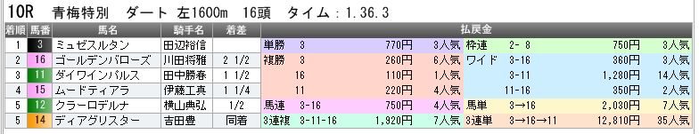 c0030536_56287.jpg
