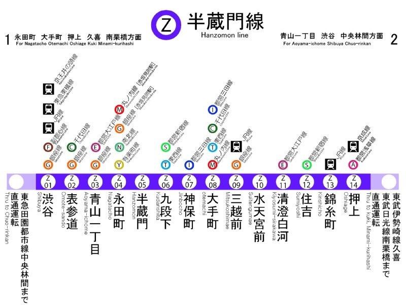 【東京メトロ 半蔵門線】part 1_f0348831_22130755.jpg