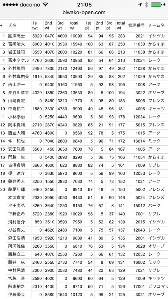 f0235233_04151920.jpg