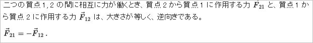 統一理論への道 第1回 (1) 相対性理論の登場_c0011649_034474.jpg