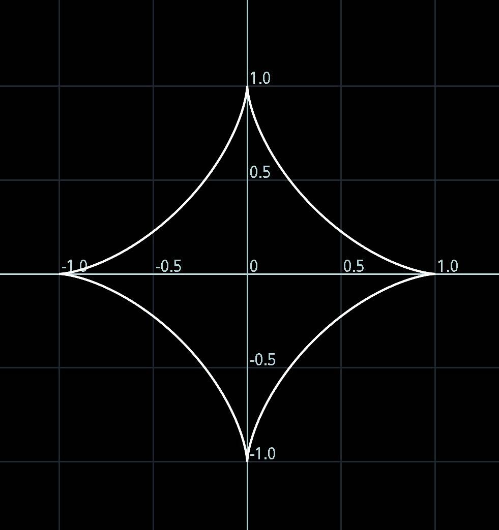 アステロイド曲線Ⅲ<星芒形>_b0368745_20145815.jpg