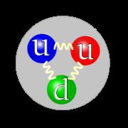 統一理論への道 第1回 (3) 素粒子と強い力と弱い力_c0011649_11514867.png
