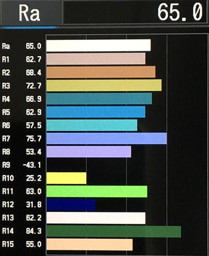 2016/07/01 iPhone6sPlusのLEDの演色性(Ra)は?_b0171364_9382943.jpg