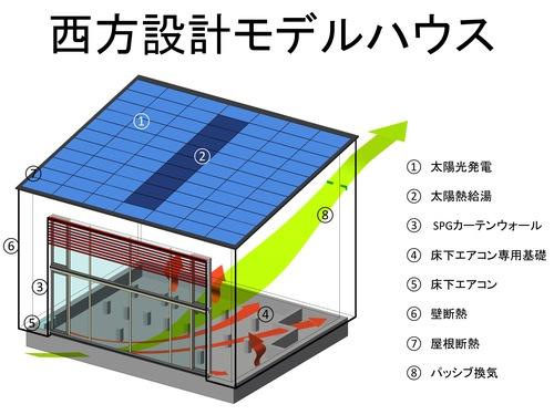 Q1モデル住宅:カーテンウォール地窓詳細図_e0054299_17272544.jpg