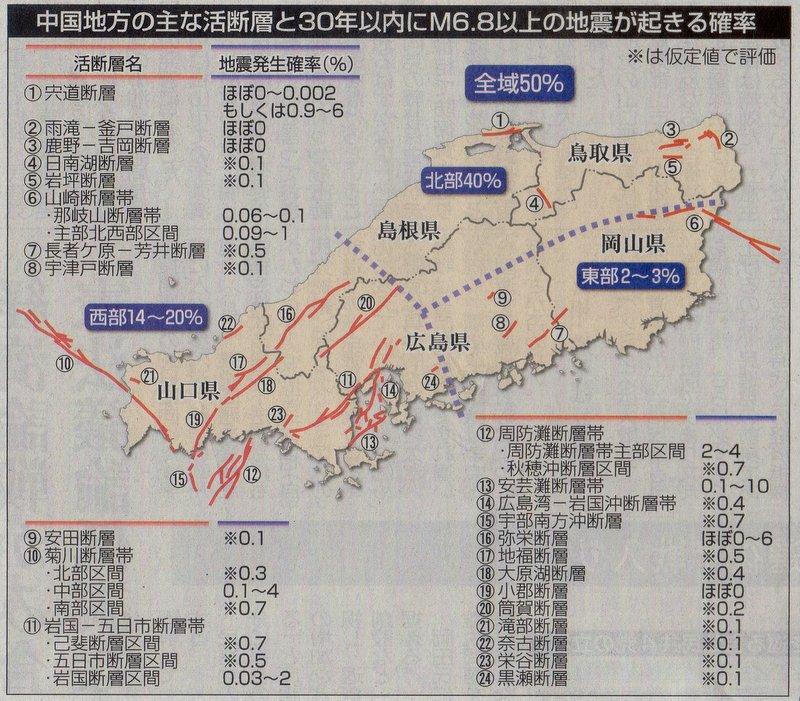 中国地方の活断層評価_b0190540_11191358.jpg