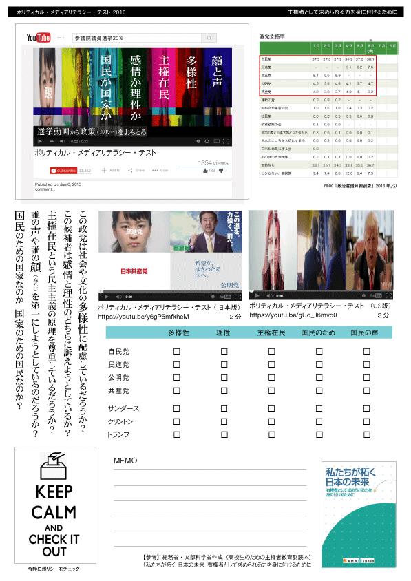 ▼「ポリティカル・メディアリテラシー・テスト」(日本版・US版)_d0017381_20532516.png