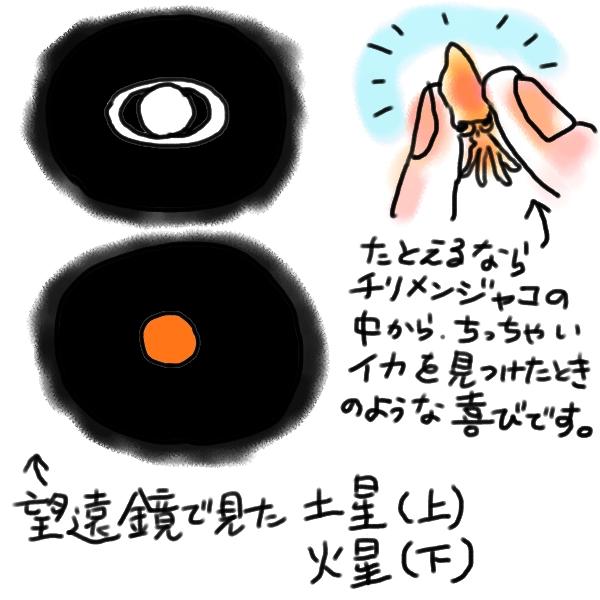 さあ、宇宙の話をしよう。_d0123492_11474138.jpg