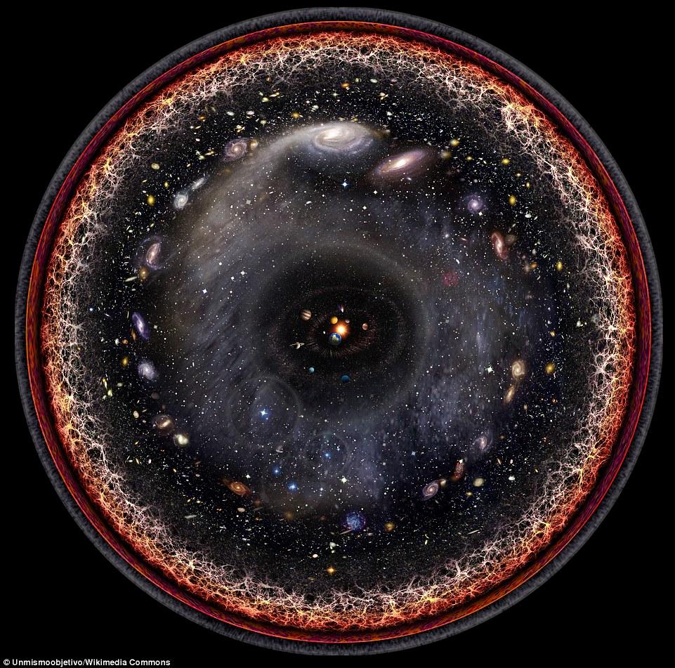【宇宙の神秘】 宇宙の大規模構造と「宇宙地図」_c0011649_21124159.jpg