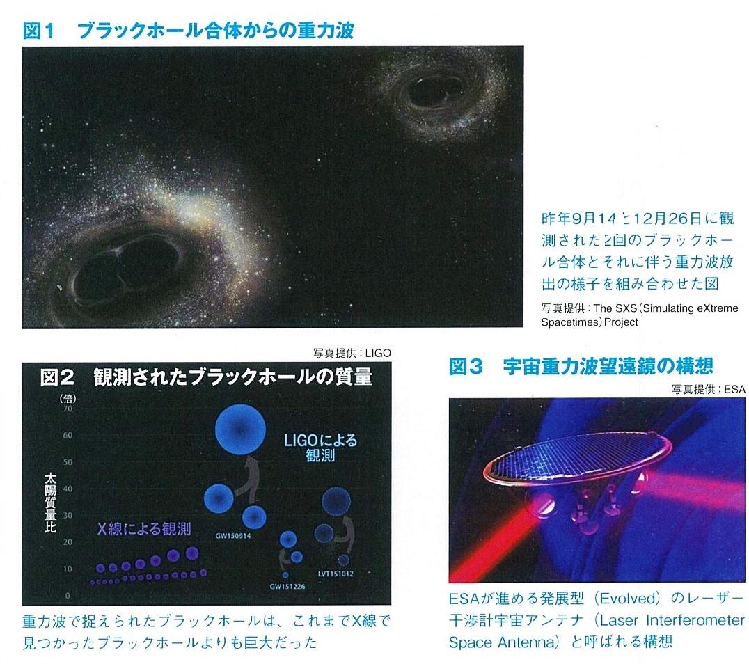 重力波ニュース、2件_c0194469_12481236.jpg