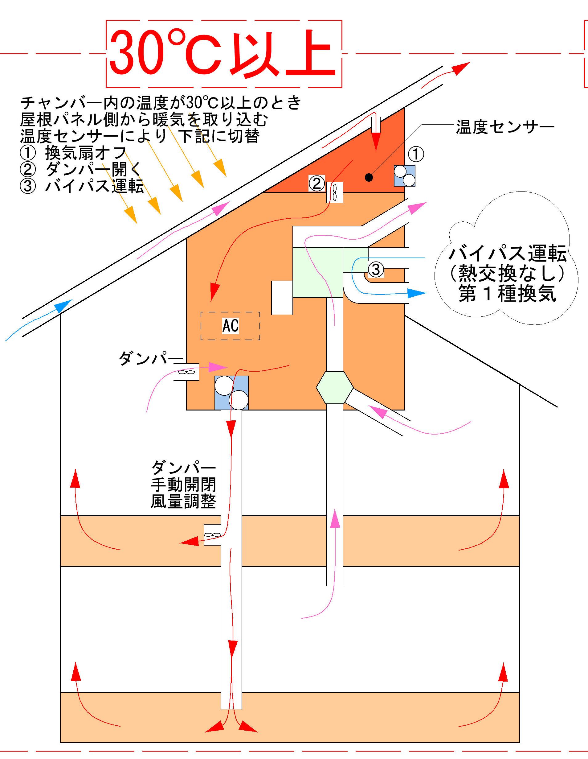 Q1住宅姫路:暖房 1_e0054299_13405121.jpg