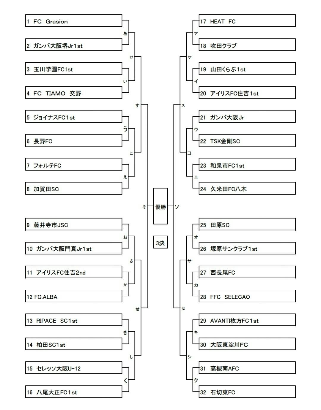 U12   ⚽2016年度 ライフカップ 第40回大阪府少年サッカー選手権大会 中央大会 (7/17~24) 組み合わせ決定‼_f0138335_01434169.jpg