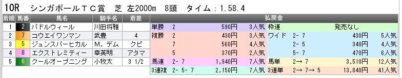 c0030536_1312350.jpg