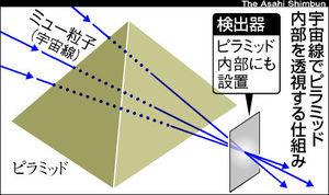 統一理論への道 第1回 (3) 素粒子と強い力と弱い力_c0011649_9592552.jpg