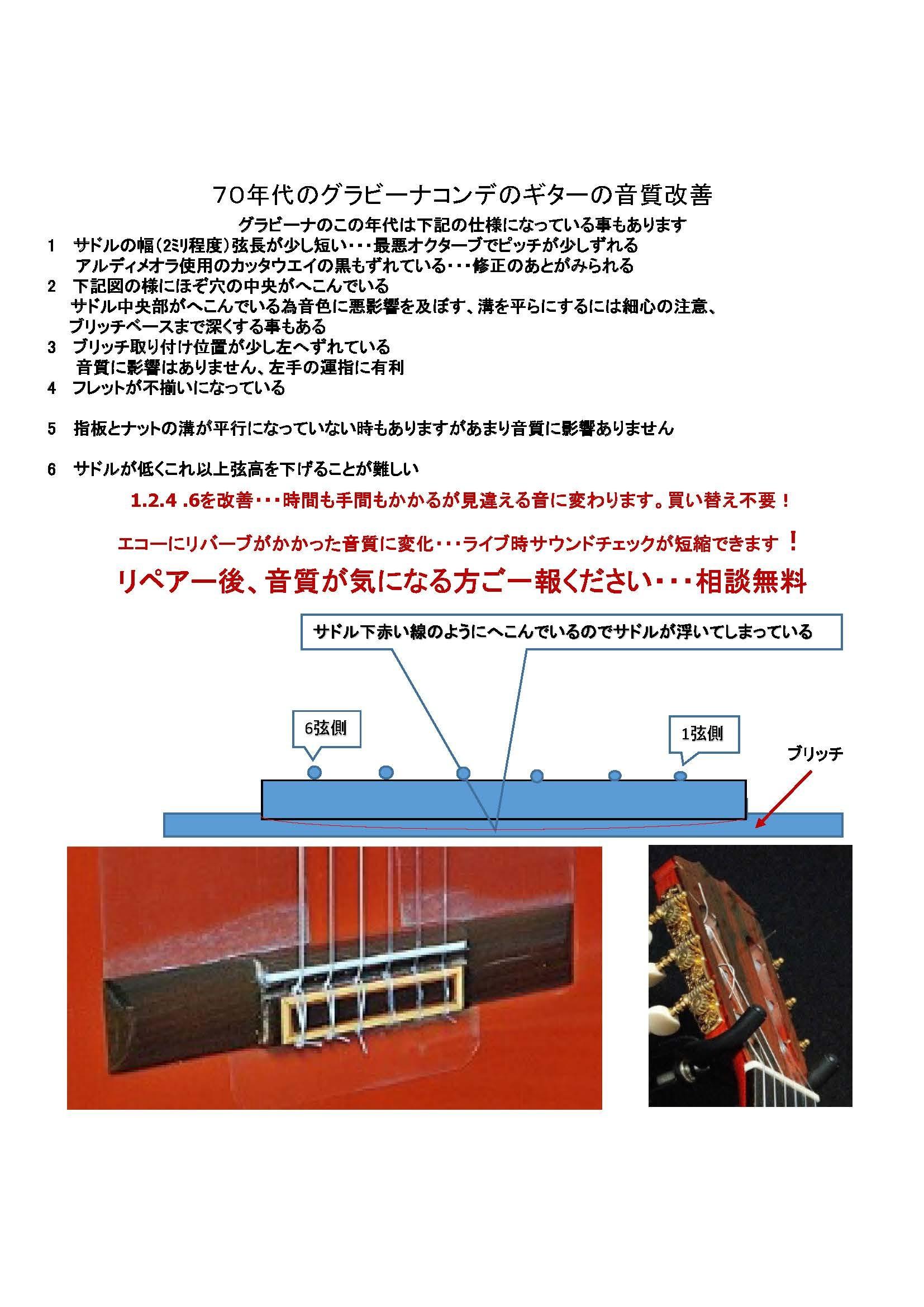 グラビーナコンデの音質改善_c0330563_18214430.jpg