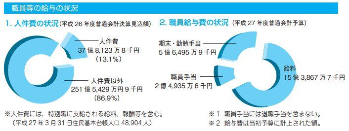 益田市政_e0128391_9263923.jpg