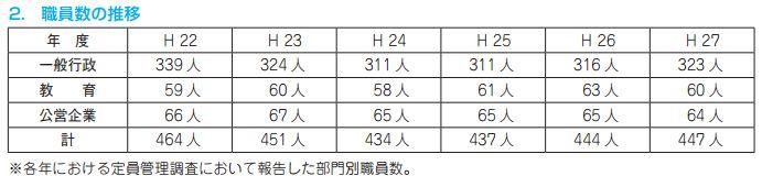 益田市政_e0128391_9321781.jpg