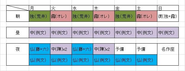 16年 7-9月 学習時間割=ラジオ講座および自主学習 (16年7月23日)_c0059093_14494543.jpg