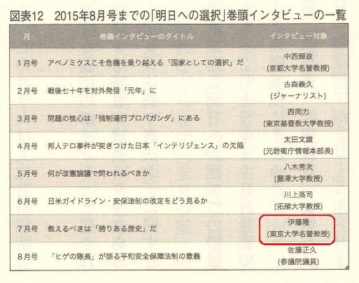 ミソジニーとオタクに関する補遺(『日本会議の研究』感想おまけ)_f0030574_19104297.jpg