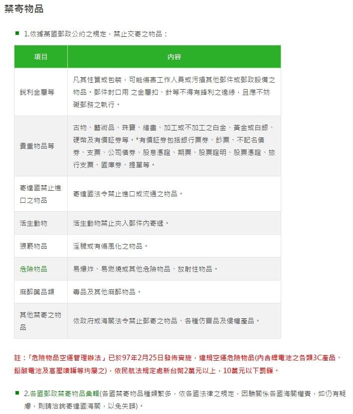 台湾から日本へ郵便小包(航空便)で荷物を送る・その1。_a0207624_18133474.jpg