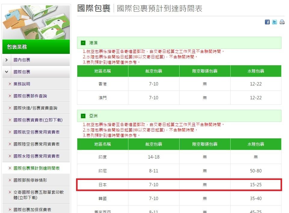 台湾から日本へ郵便小包(航空便)で荷物を送る・その2。_a0207624_11410340.jpg
