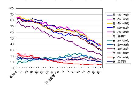 タバコラム75.禁煙の日にひとこと(57)~最近の若者とTBK(タバコ)について~_d0128520_13553241.jpg