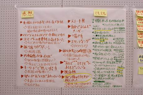 【青学WSD】22期の最終講義_a0197628_1848162.jpg