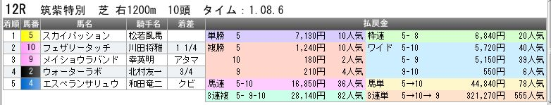 c0030536_1931585.jpg