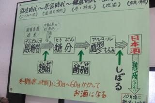 川島酒造【滋賀の産地】_b0367918_11251098.jpg