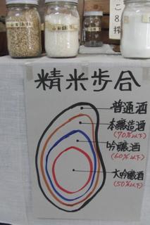 川島酒造【滋賀の産地】_b0367918_11261268.jpg