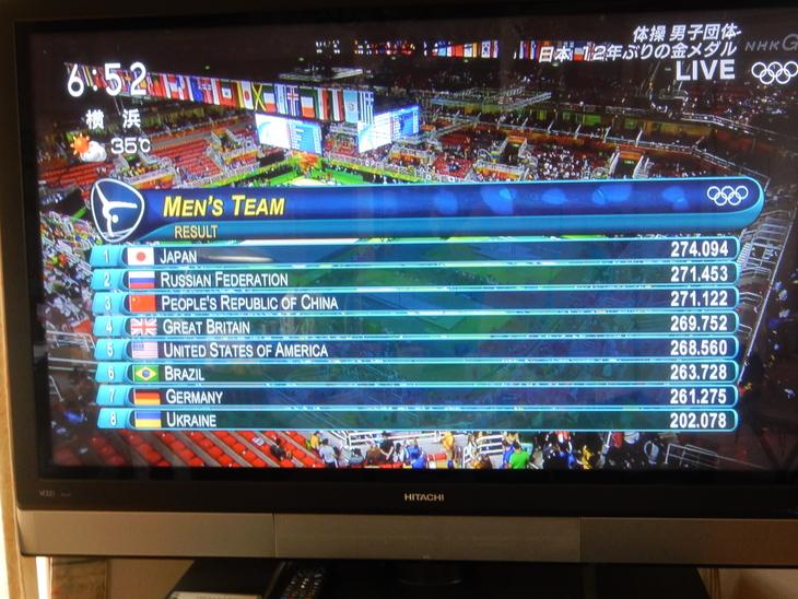 '16,8,9(火)バンザ~イ、体操男子金メダル!_f0060461_10303874.jpg