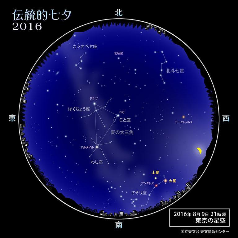 「伝統的七夕」の日、ポケモンGOを休んで、今夜は空を見上げよう!_e0337777_09472076.jpg
