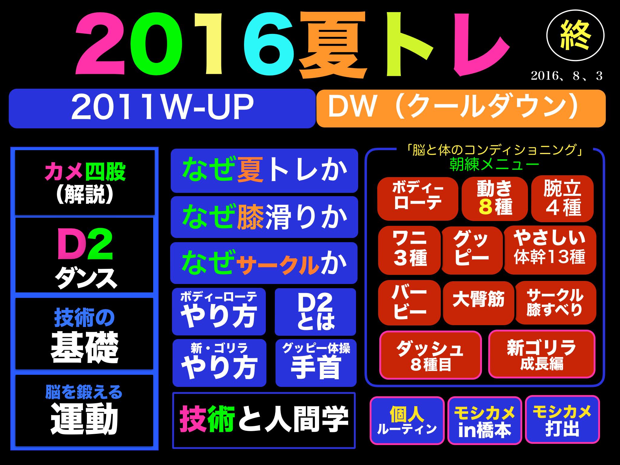 バレー塾 第949回 in横浜_c0000970_23523224.png