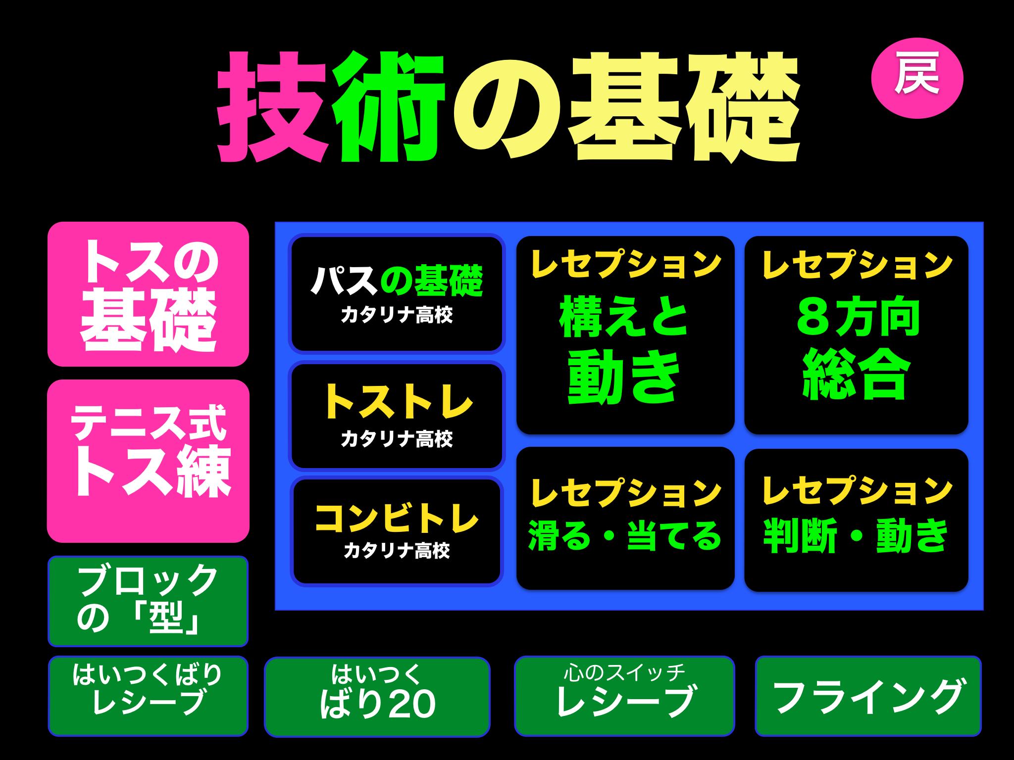 バレー塾 第949回 in横浜_c0000970_23525447.png