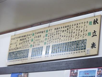 餃子めぐり「十八番」と「だるまや」(掛川の夜)_c0212604_20575144.jpg