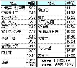 f0052108_222262.jpg