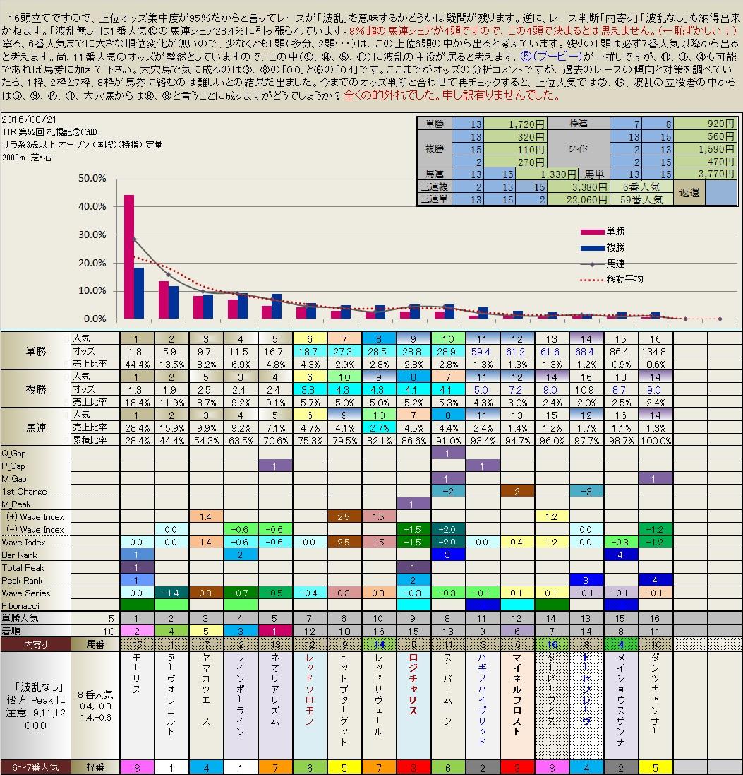 b0201522_20285552.jpg