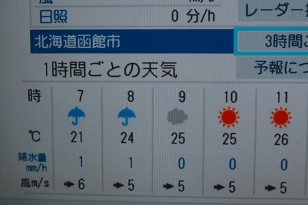 2016年8月23日(火)今朝の函館の気温と天気は。台風9号の影響_b0106766_06144784.jpg