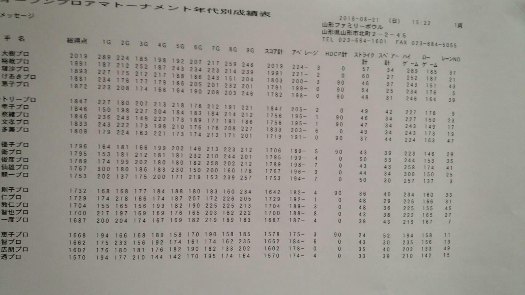 山形オープンファミリーカッププロアマボウリングトーナメント結果!!_b0259538_17585316.jpg