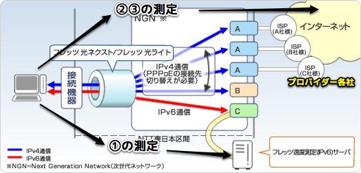 ネット回線乗り換え_c0063348_16454233.jpg