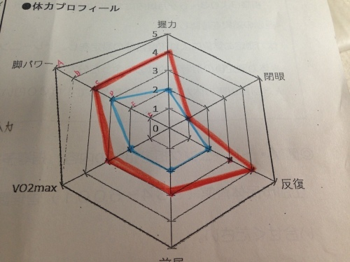 b0052125_10594065.jpeg