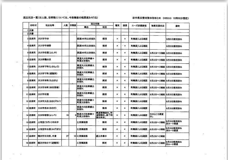 台風10号に伴う岩手県の対応状況について〜9月3日(土)正午現在〜_b0199244_2242527.jpg