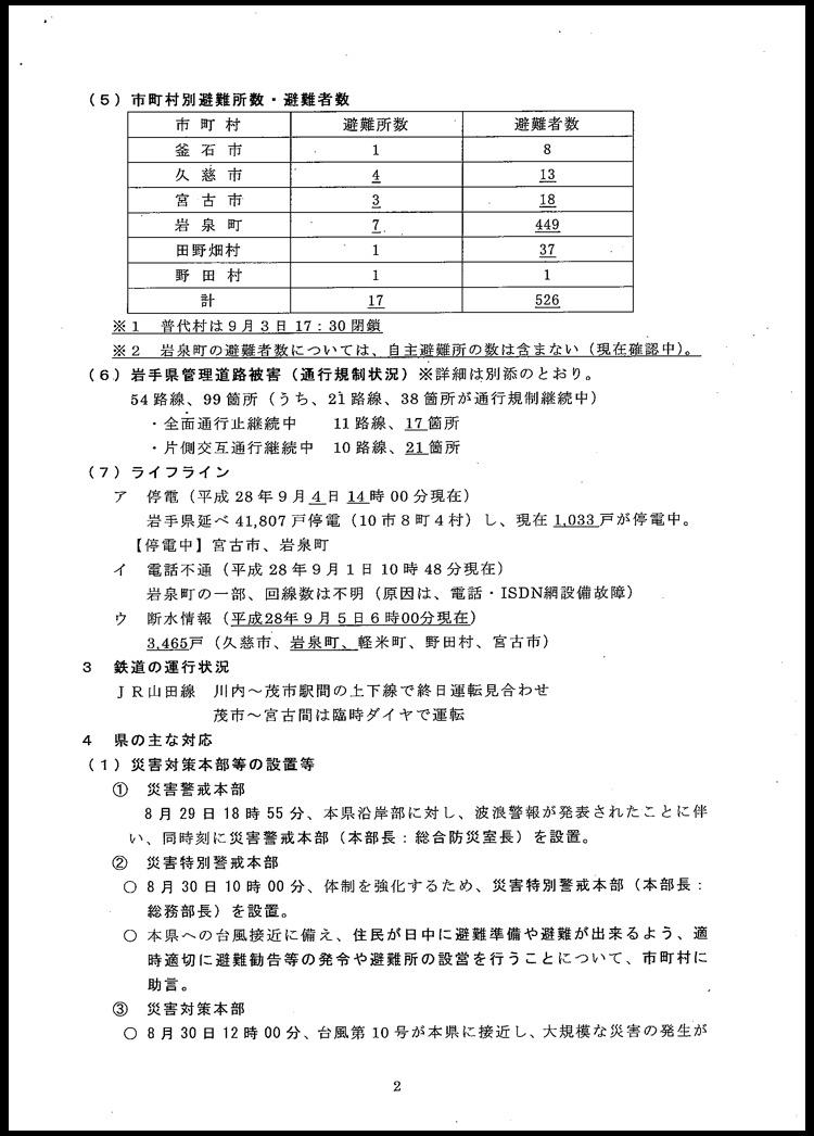 台風10号に伴う岩手県の対応状況について〜9月5日(月)午前6時現在〜_b0199244_12105891.jpg