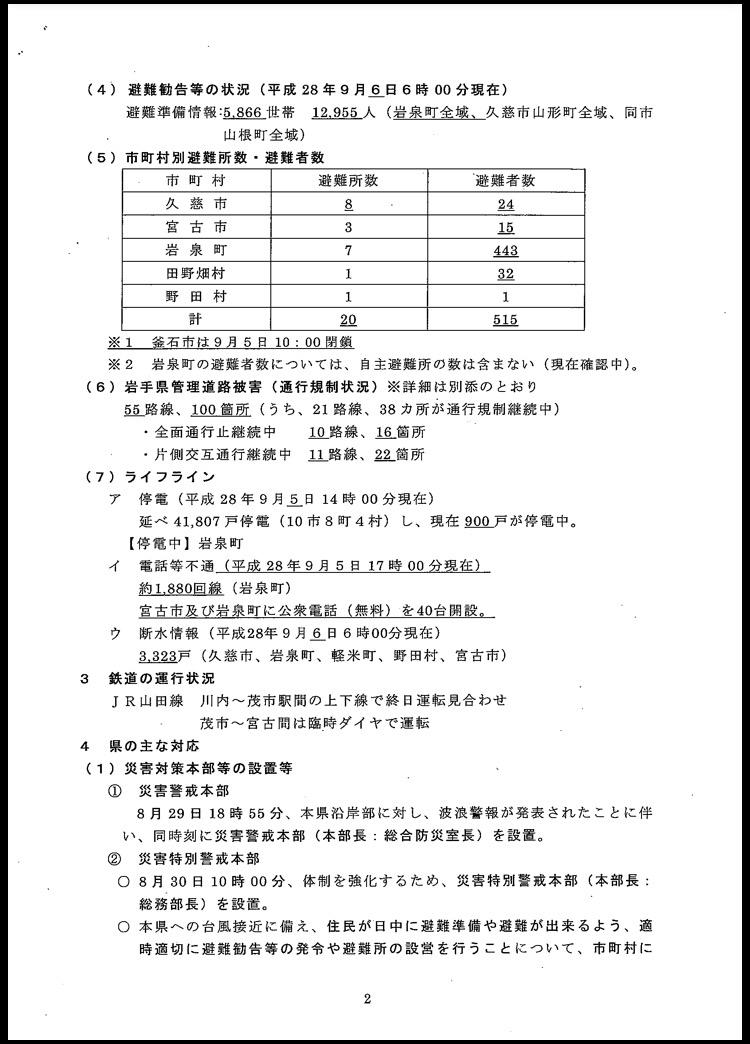 台風10号に伴う岩手県の対応状況〜9月6日(火)午前6時現在〜_b0199244_11312368.jpg