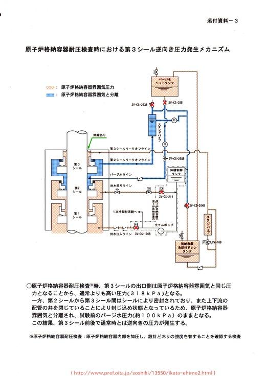 伊方原発3号機 起動直前に1次冷却水ポンプ漏れ事故 /考察Ⅰ このポンプ欠陥品_b0242956_20233737.jpg
