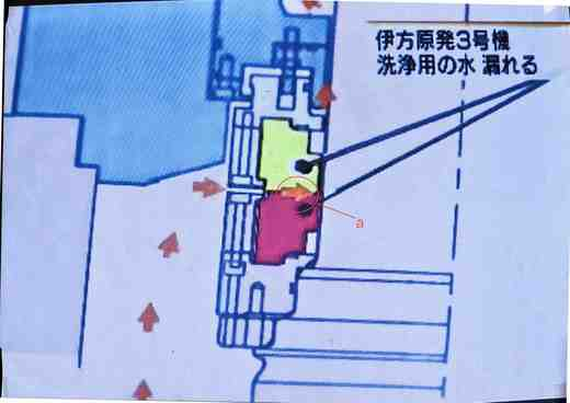 伊方原発3号機 起動直前に1次冷却水ポンプ漏れ事故 /考察Ⅰ このポンプ欠陥品_b0242956_546473.jpg