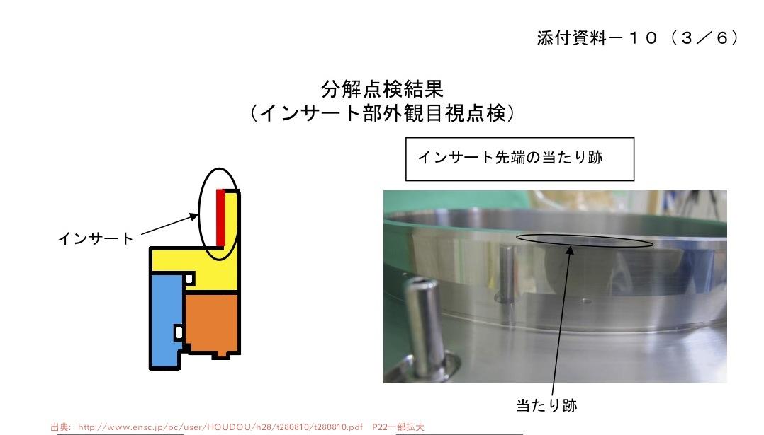 伊方原発3号機 起動直前に1次冷却水ポンプ漏れ事故 /考察Ⅰ このポンプ欠陥品_b0242956_6193040.jpg