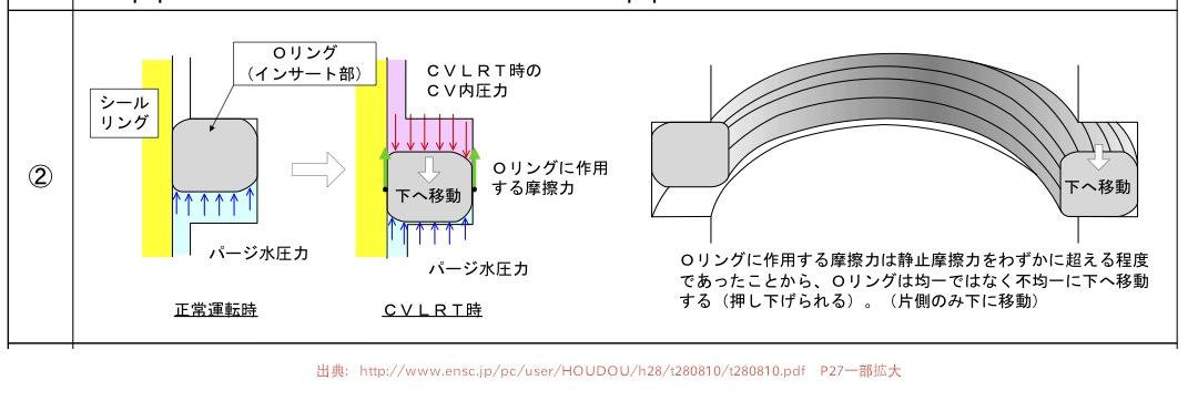 伊方原発3号機 起動直前に1次冷却水ポンプ漏れ事故 /考察Ⅰ このポンプ欠陥品_b0242956_626451.jpg