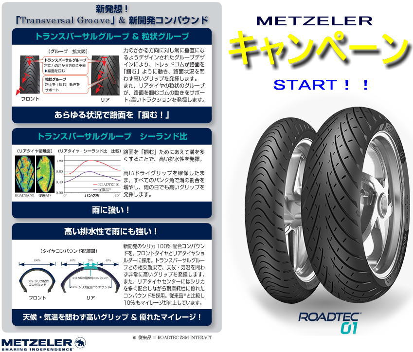 ■METZELER■ タイヤキャンペーン_f0178858_19353654.jpg